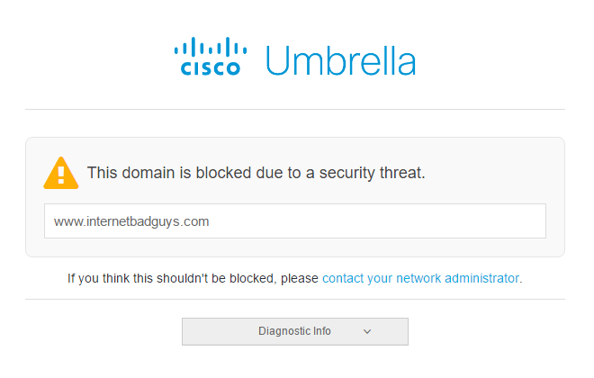 Cisco Umbrella Malware
