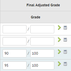 final adjusted grade
